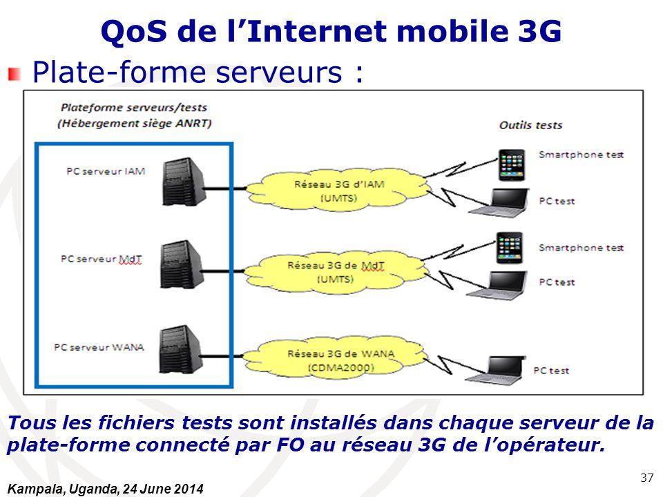 QoS de l'Internet mobile 3G Plate-forme serveurs : Tous les fichiers tests sont installés dans chaque serveur de la plate-forme connecté par FO au rés