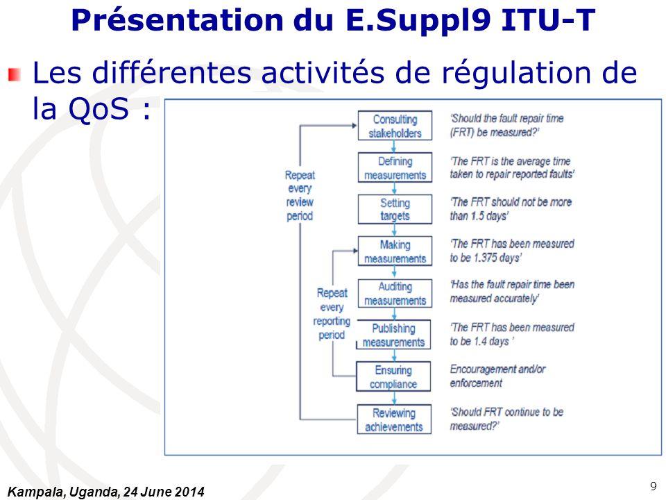 Présentation du E.Suppl9 ITU-T Approches recommandées par les lignes directrices : Bien choisir, réviser et actualiser les paramètres et seuils de QoS; Adopter orientation encouragement et/ou sanction (pénalités); Publier les résultats au niveau du site Web; Un dialogue continu et constructif entre le régulateur et les opérateurs; Instauration de SLA dans les contrats liant les opérateurs et les usagers.