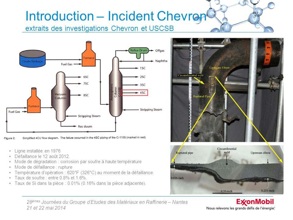 28 èmes Journées du Groupe d'Etudes des Matériaux en Raffinerie – Nantes 21 et 22 mai 2014 Introduction – Incident Chevron extraits des investigations Chevron et USCSB Ligne installée en 1976 Défaillance le 12 août 2012.