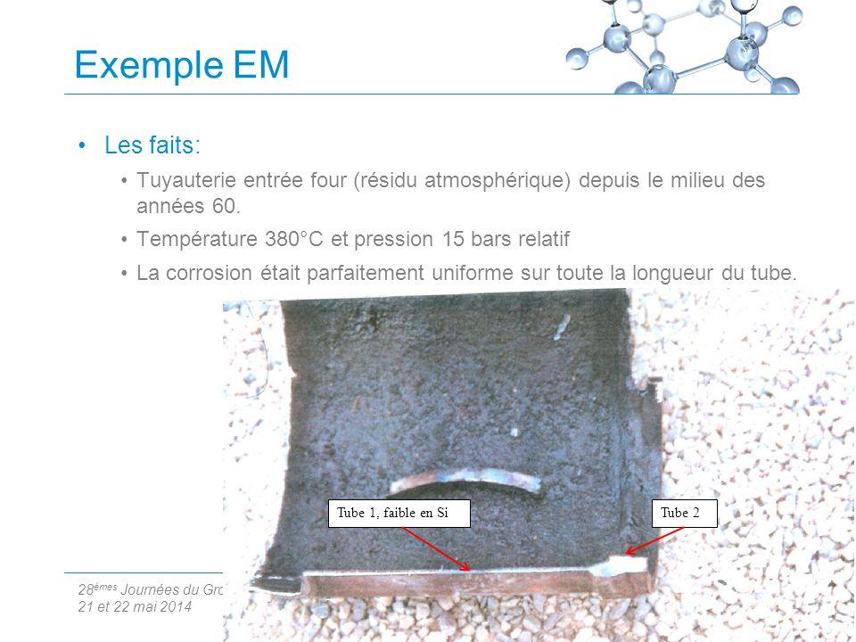 28 èmes Journées du Groupe d'Etudes des Matériaux en Raffinerie – Nantes 21 et 22 mai 2014 Exemple EM Les faits: Tuyauterie entrée four (résidu atmosphérique) depuis le milieu des années 60.