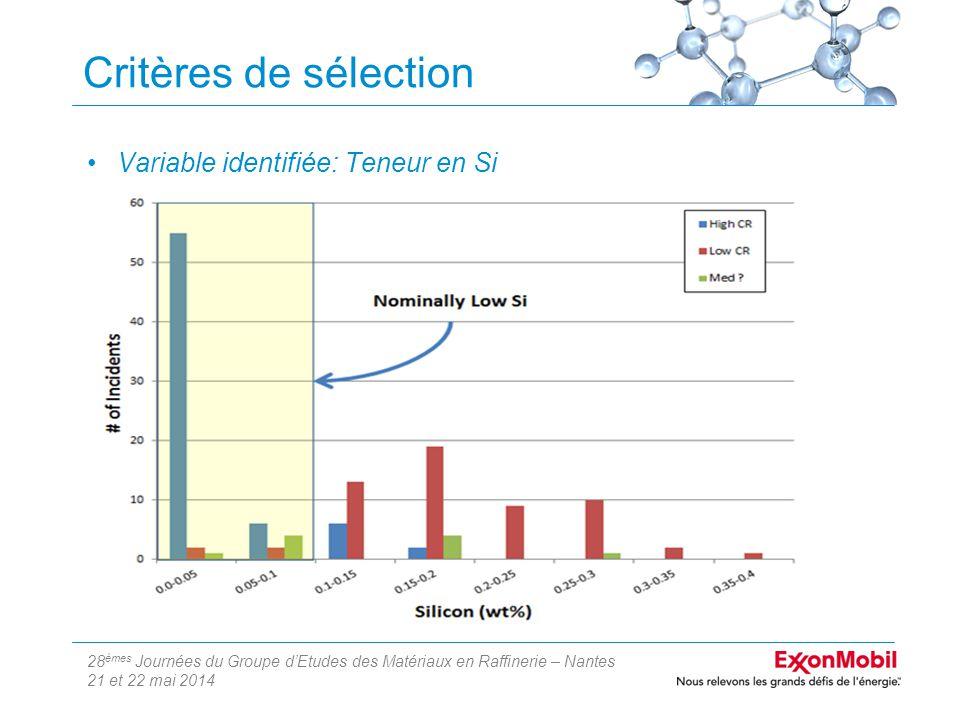 28 èmes Journées du Groupe d'Etudes des Matériaux en Raffinerie – Nantes 21 et 22 mai 2014 Critères de sélection Variable identifiée: Teneur en Si