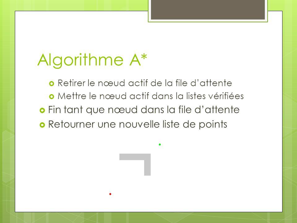 Algorithme A*  Retirer le nœud actif de la file d'attente  Mettre le nœud actif dans la listes vérifiées  Fin tant que nœud dans la file d'attente  Retourner une nouvelle liste de points