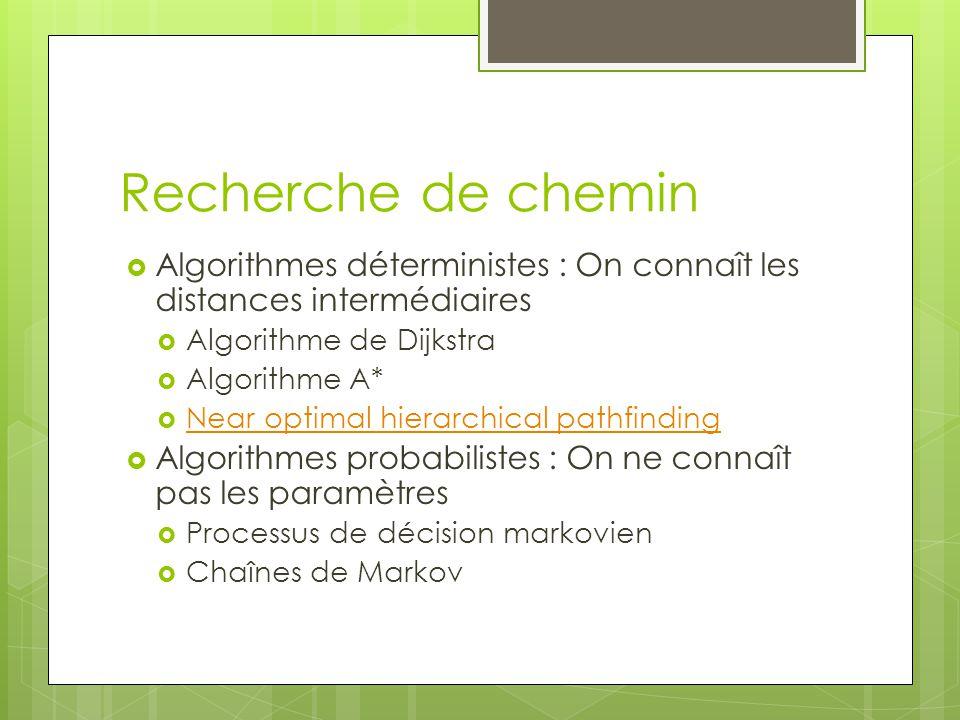 Recherche de chemin  Algorithmes déterministes : On connaît les distances intermédiaires  Algorithme de Dijkstra  Algorithme A*  Near optimal hierarchical pathfinding Near optimal hierarchical pathfinding  Algorithmes probabilistes : On ne connaît pas les paramètres  Processus de décision markovien  Chaînes de Markov