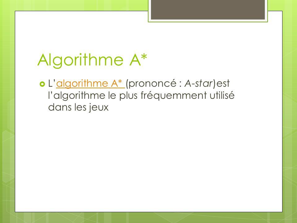 Algorithme A*  L'algorithme A* (prononcé : A-star)est l'algorithme le plus fréquemment utilisé dans les jeuxalgorithme A*
