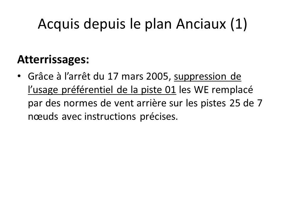 Acquis depuis le plan Anciaux (1) Atterrissages: Grâce à l'arrêt du 17 mars 2005, suppression de l'usage préférentiel de la piste 01 les WE remplacé par des normes de vent arrière sur les pistes 25 de 7 nœuds avec instructions précises.