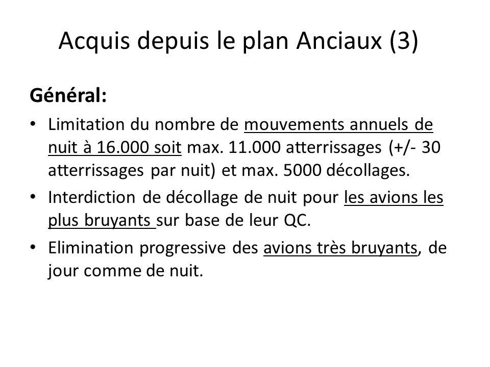 Acquis depuis le plan Anciaux (3) Général: Limitation du nombre de mouvements annuels de nuit à 16.000 soit max.