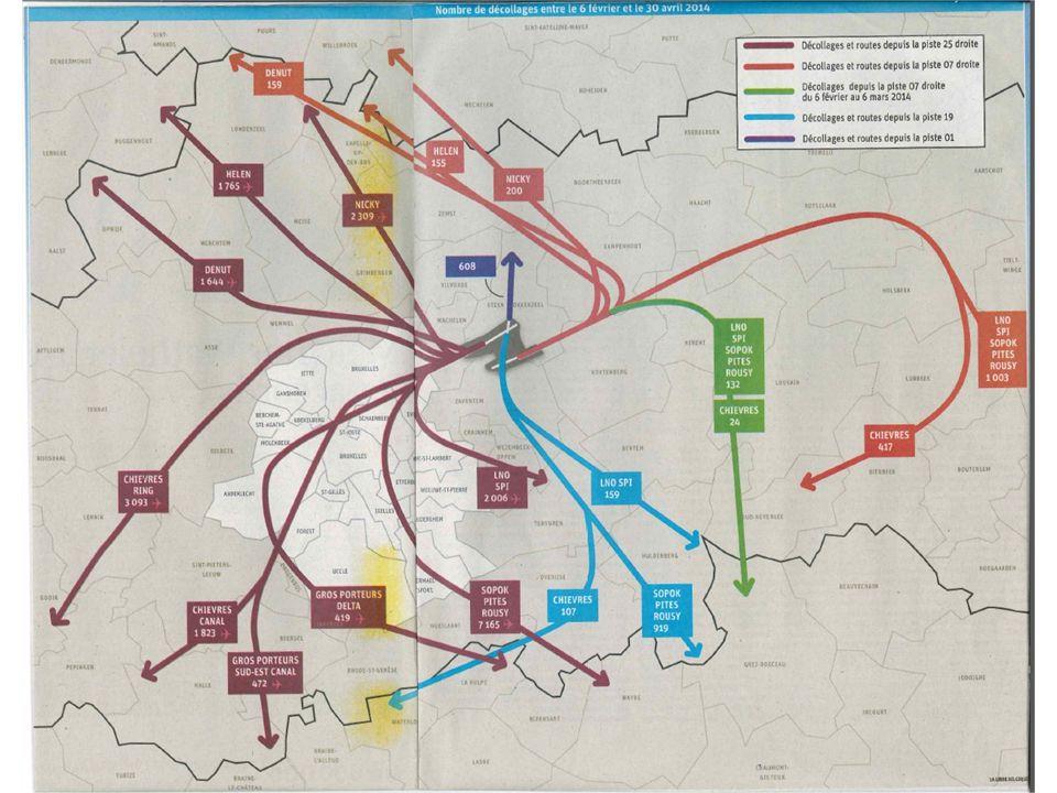 Situation si le moratoire est appliqué Suppression de la 6-ème phase du plan Leterme/Schouppe mis en place par M.