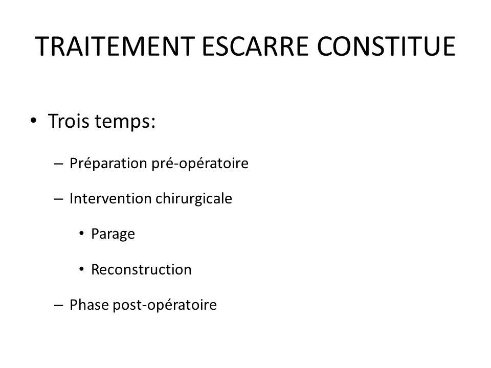 TRAITEMENT ESCARRE CONSTITUE Trois temps: – Préparation pré-opératoire – Intervention chirurgicale Parage Reconstruction – Phase post-opératoire