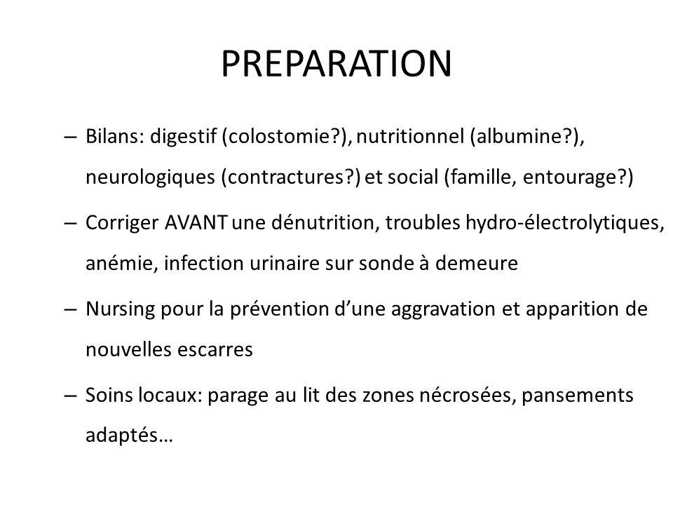 PREPARATION – Bilans: digestif (colostomie?), nutritionnel (albumine?), neurologiques (contractures?) et social (famille, entourage?) – Corriger AVANT