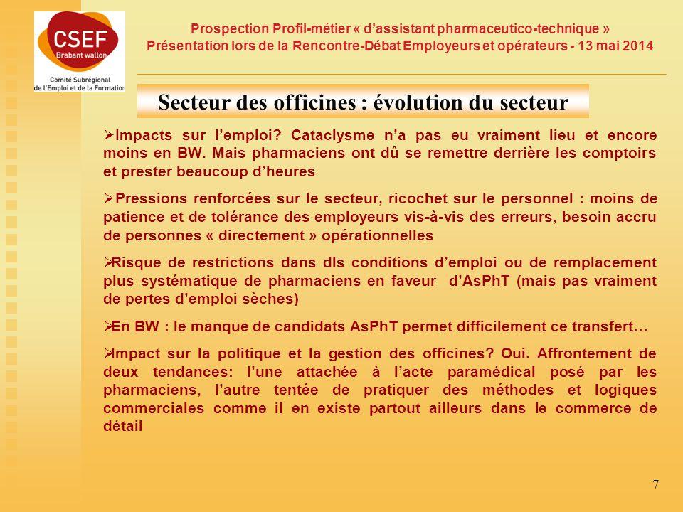 Prospection Profil-métier « d'assistant pharmaceutico-technique » Présentation lors de la Rencontre-Débat Employeurs et opérateurs - 13 mai 2014 7 Secteur des officines : évolution du secteur  Impacts sur l'emploi.