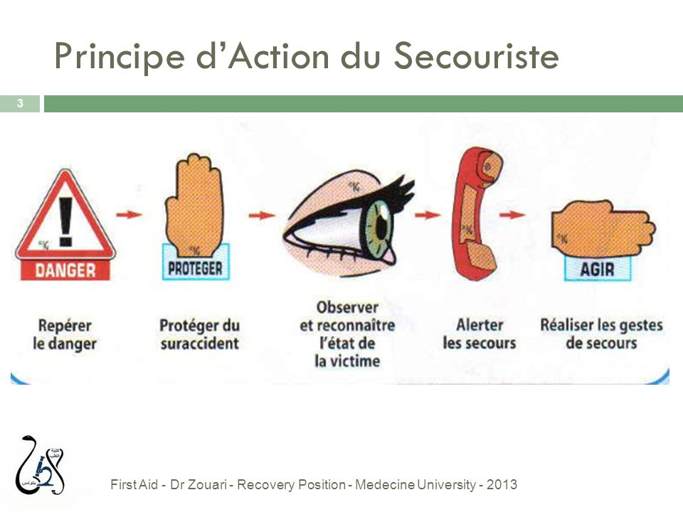Principe d'Action du Secouriste 3 First Aid - Dr Zouari - Recovery Position - Medecine University - 2013