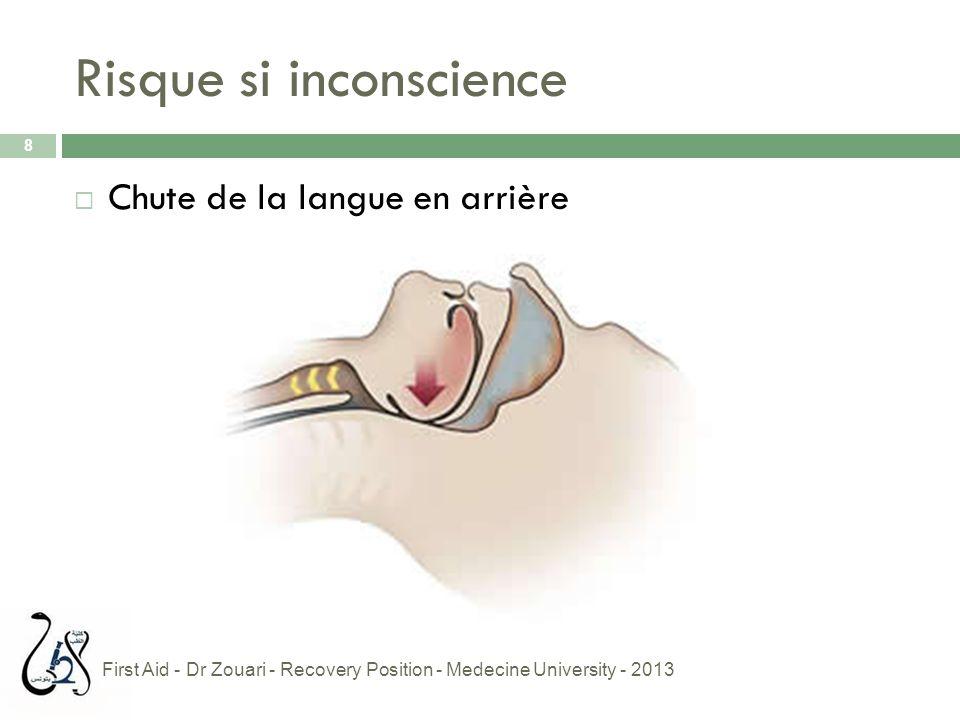 Risque si inconscience 8  Chute de la langue en arrière First Aid - Dr Zouari - Recovery Position - Medecine University - 2013