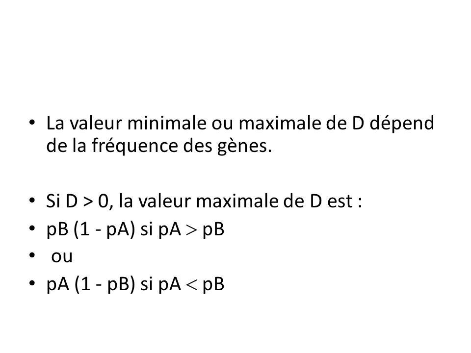 La valeur minimale ou maximale de D dépend de la fréquence des gènes. Si D > 0, la valeur maximale de D est : pB (1 - pA) si pA  pB ou pA (1 - pB) si