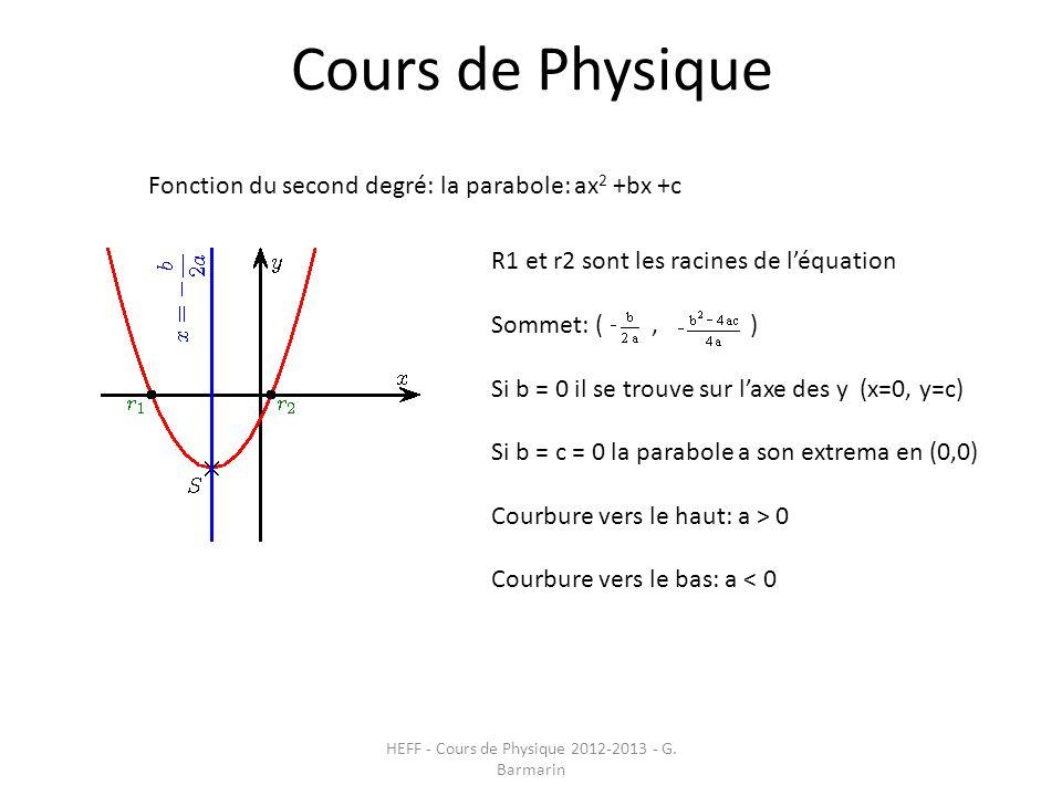 Cours de Physique HEFF - Cours de Physique 2012-2013 - G. Barmarin Fonction du second degré: la parabole: ax 2 +bx +c R1 et r2 sont les racines de l'é