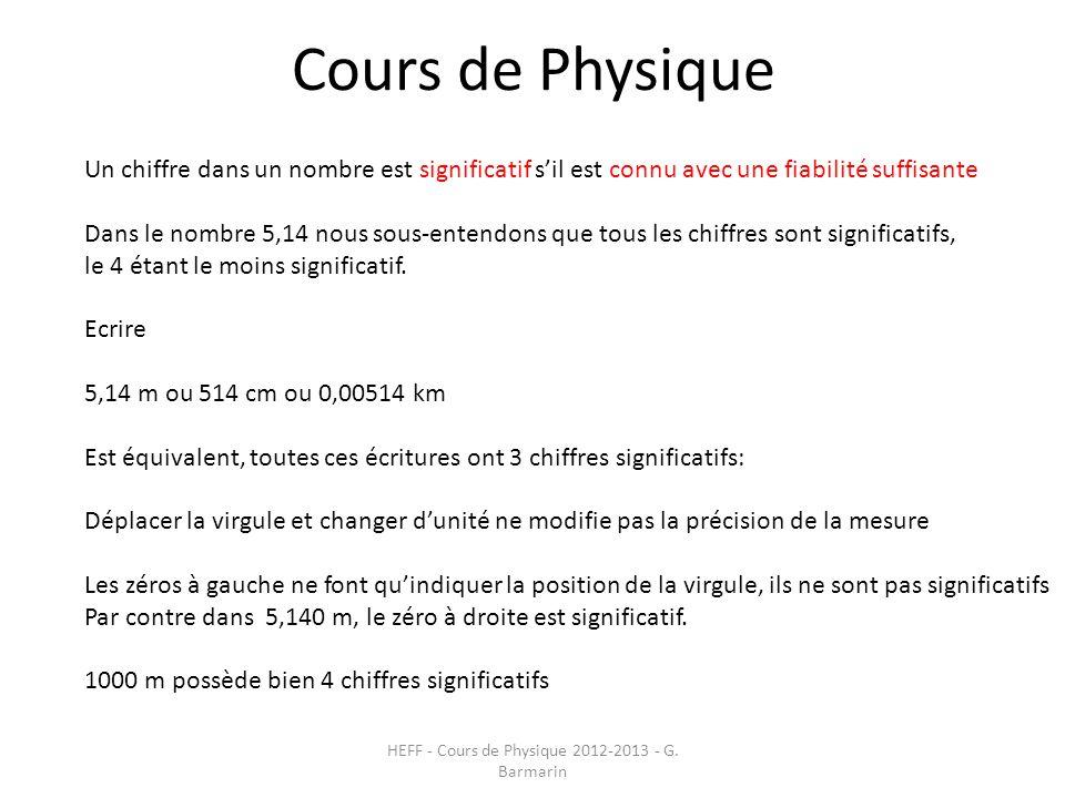 Cours de Physique HEFF - Cours de Physique 2012-2013 - G. Barmarin Un chiffre dans un nombre est significatif s'il est connu avec une fiabilité suffis