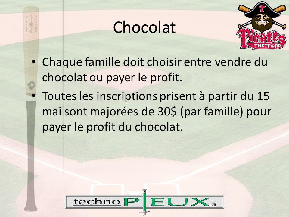 Chocolat Chaque famille doit choisir entre vendre du chocolat ou payer le profit.