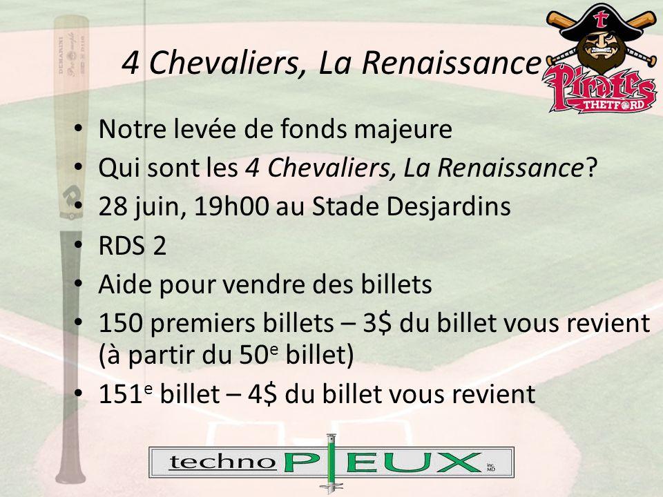 4 Chevaliers, La Renaissance Notre levée de fonds majeure Qui sont les 4 Chevaliers, La Renaissance.