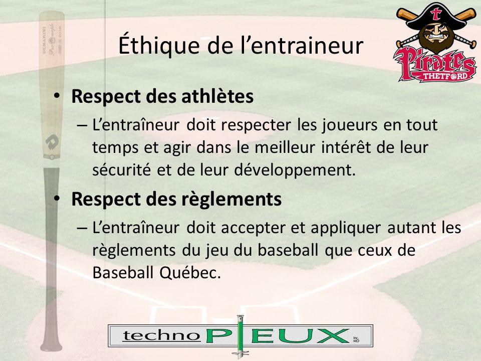 Éthique de l'entraineur Respect des athlètes – L'entraîneur doit respecter les joueurs en tout temps et agir dans le meilleur intérêt de leur sécurité et de leur développement.