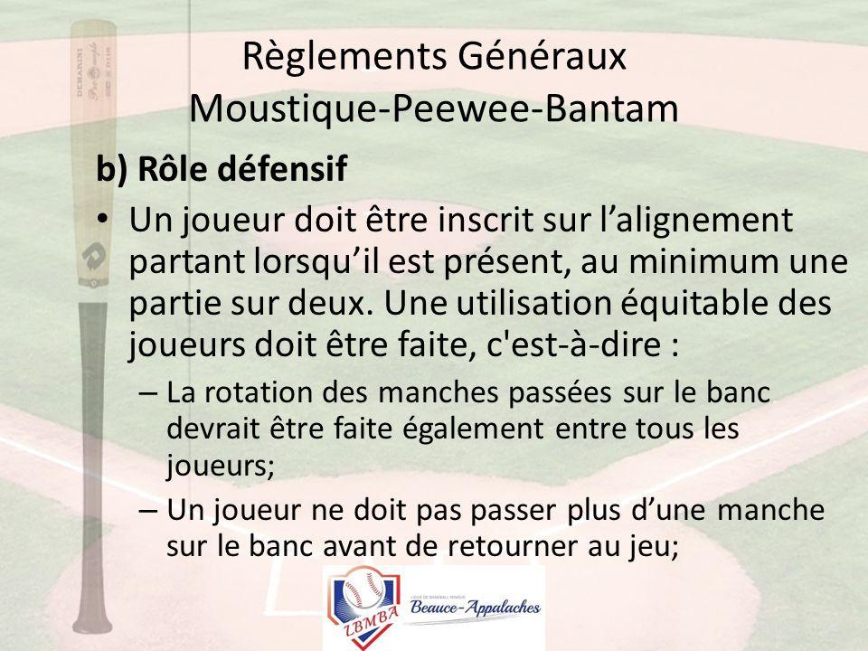 Règlements Généraux Moustique-Peewee-Bantam b) Rôle défensif Un joueur doit être inscrit sur l'alignement partant lorsqu'il est présent, au minimum une partie sur deux.