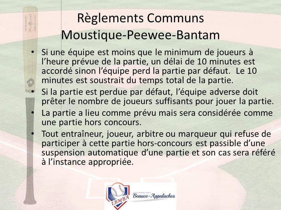 Règlements Communs Moustique-Peewee-Bantam Si une équipe est moins que le minimum de joueurs à l'heure prévue de la partie, un délai de 10 minutes est accordé sinon l'équipe perd la partie par défaut.