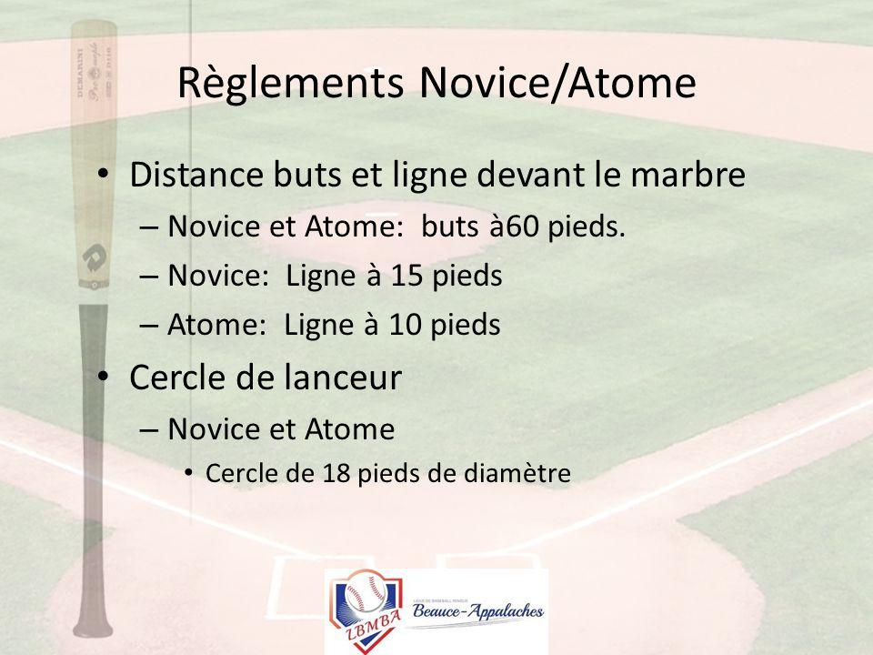 Règlements Novice/Atome Distance buts et ligne devant le marbre – Novice et Atome: buts à60 pieds.