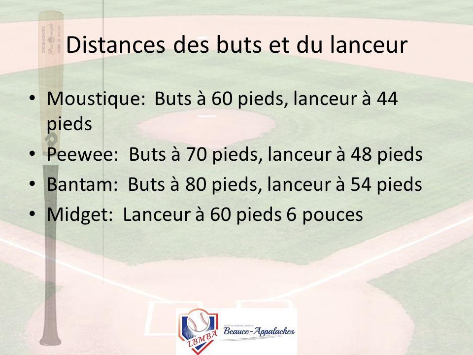 Distances des buts et du lanceur Moustique: Buts à 60 pieds, lanceur à 44 pieds Peewee: Buts à 70 pieds, lanceur à 48 pieds Bantam: Buts à 80 pieds, lanceur à 54 pieds Midget: Lanceur à 60 pieds 6 pouces