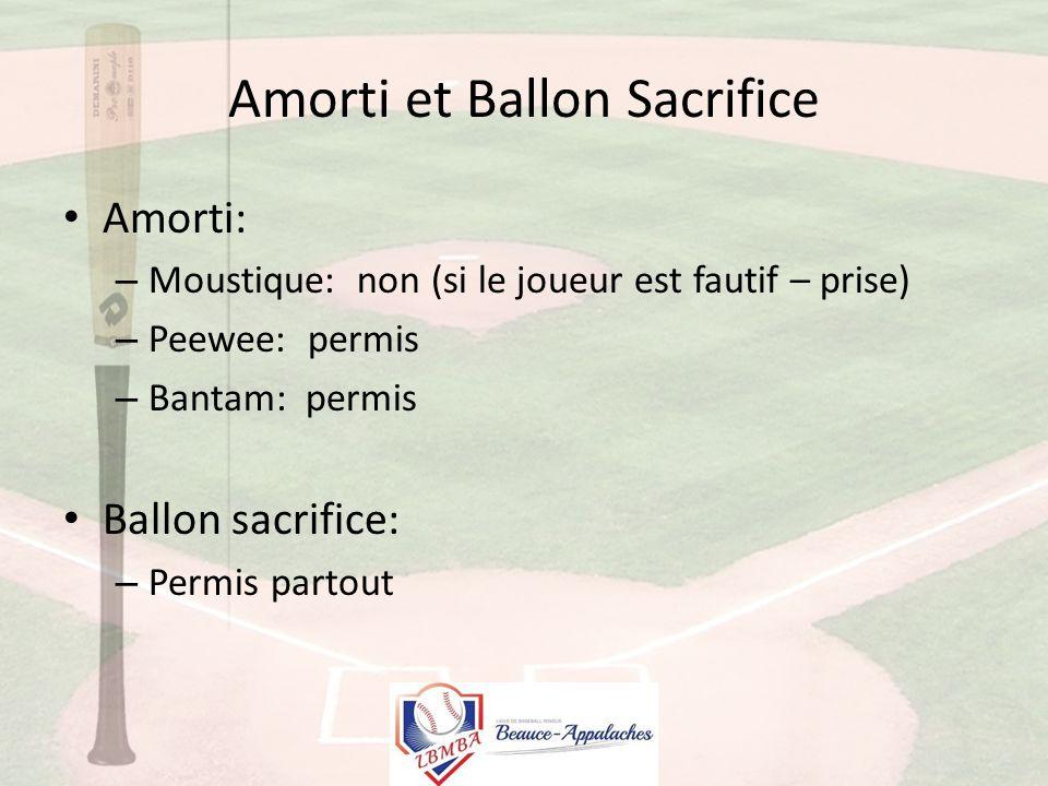 Amorti et Ballon Sacrifice Amorti: – Moustique: non (si le joueur est fautif – prise) – Peewee: permis – Bantam: permis Ballon sacrifice: – Permis partout