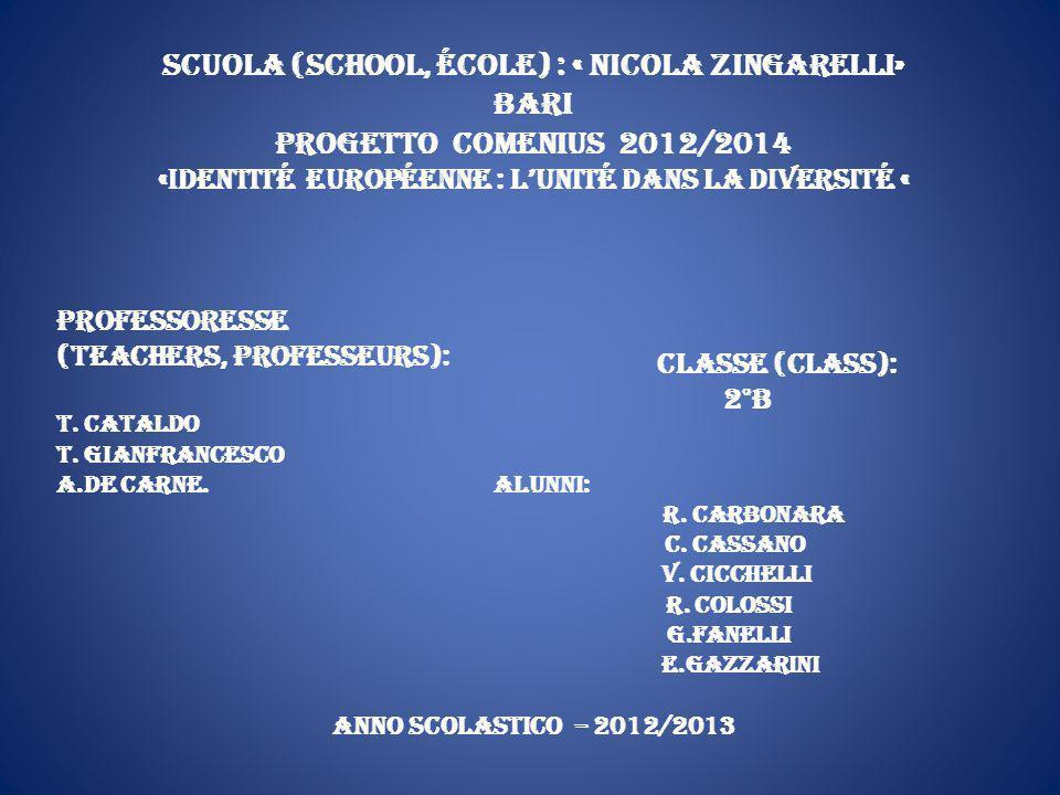 Scuola (School, école) : « Nicola Zingarelli» Bari Progetto Comenius 2012/2014 «Identité européenne : l'unité dans la diversité « Professoresse (teachers, professeurs): T.
