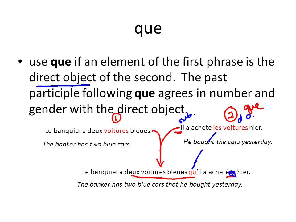 que use que if an element of the first phrase is the direct object of the second. The past participle following que agrees in number and gender with t