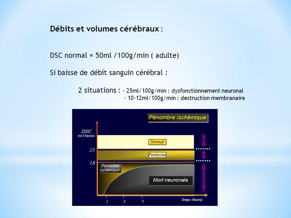 Débits et volumes cérébraux : DSC normal = 50ml /100g/min ( adulte) Si baisse de débit sanguin cérébral : 2 situations : - 25ml/100g/min : dysfonction