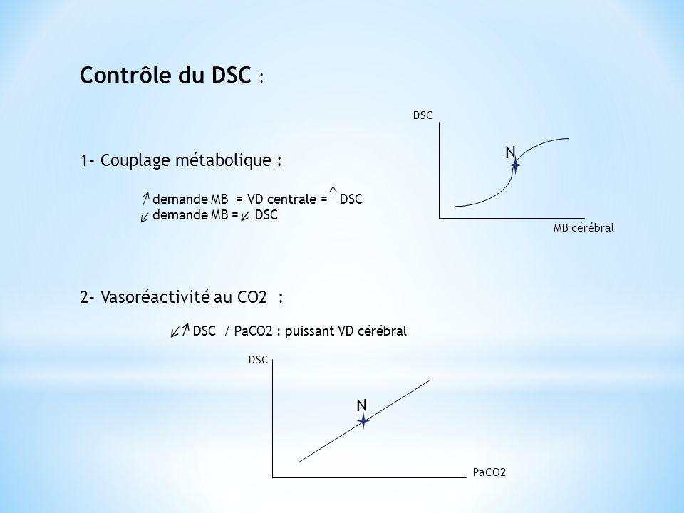 Contrôle du DSC : 1- Couplage métabolique : demande MB = VD centrale = DSC demande MB = DSC 2- Vasoréactivité au CO2 : DSC / PaCO2 : puissant VD céréb