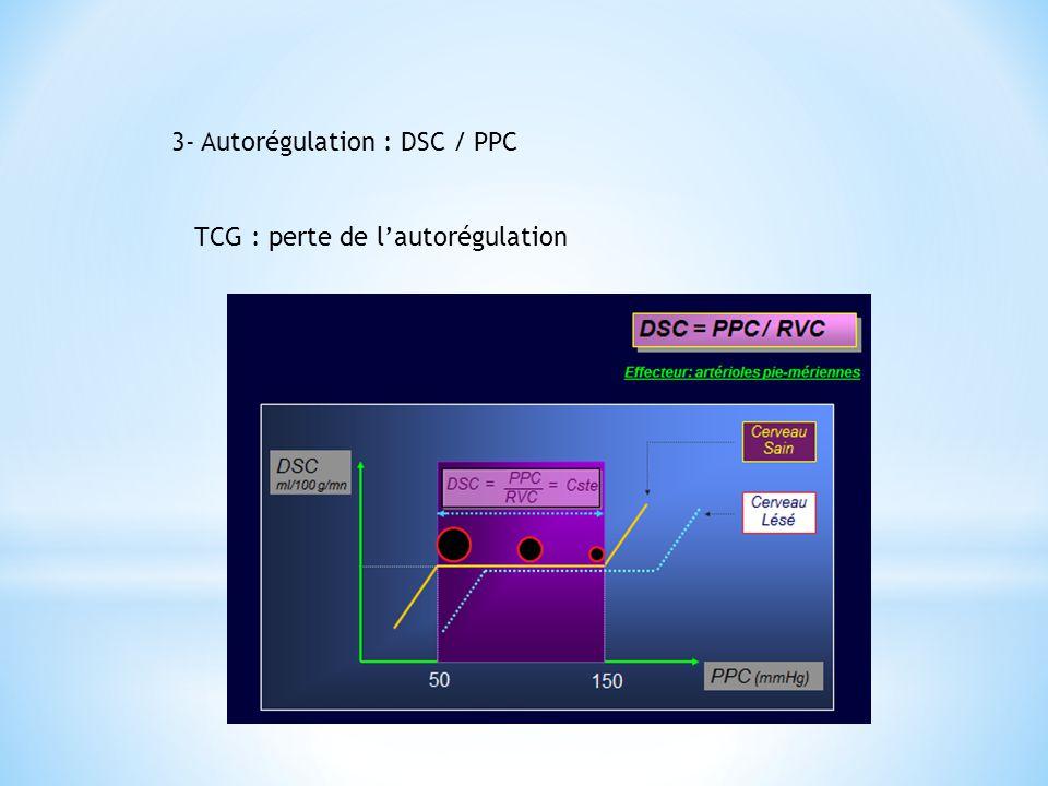 3- Autorégulation : DSC / PPC TCG : perte de l'autorégulation