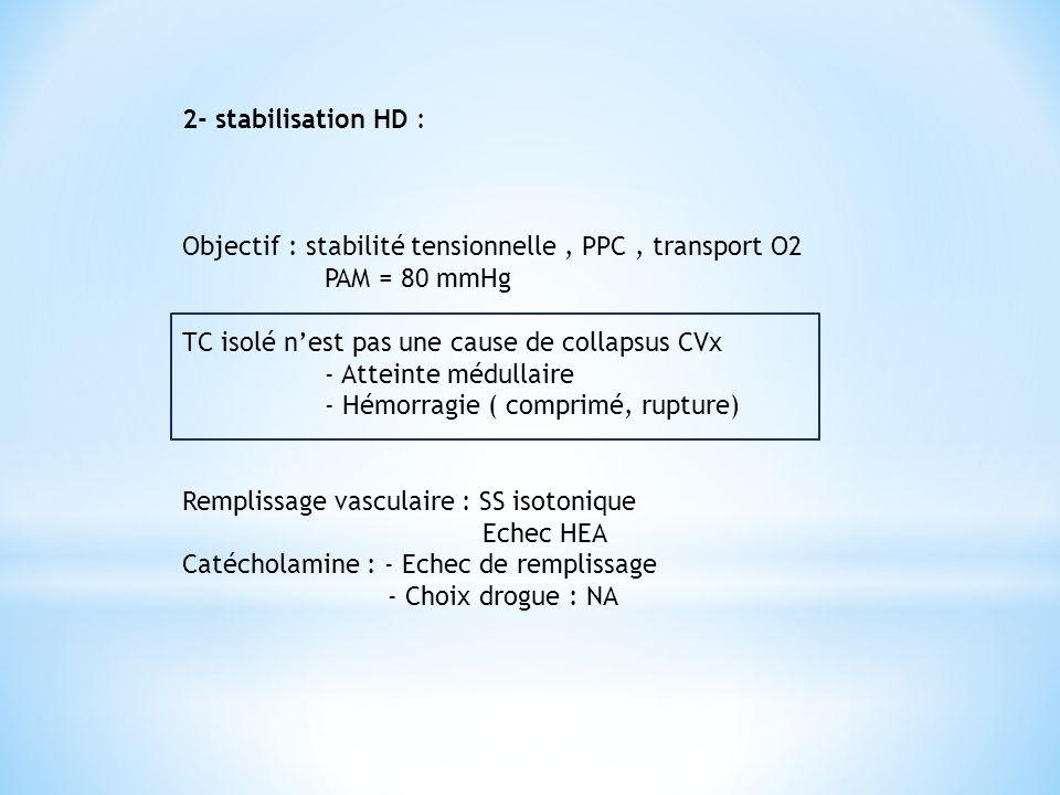 2- stabilisation HD : Objectif : stabilité tensionnelle, PPC, transport O2 PAM = 80 mmHg TC isolé n'est pas une cause de collapsus CVx - Atteinte médu
