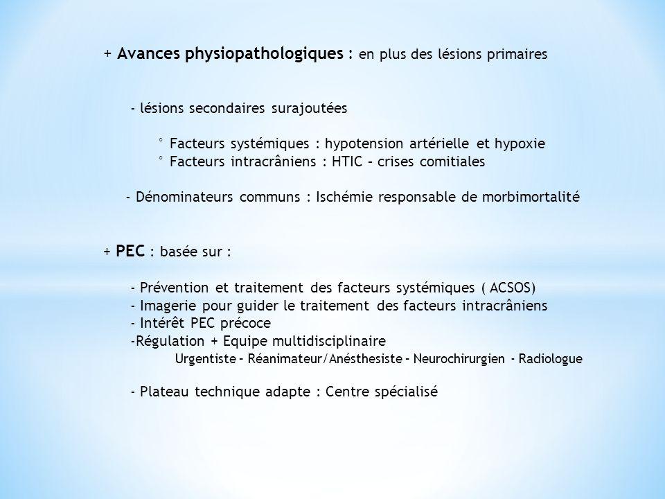 + Avances physiopathologiques : en plus des lésions primaires - lésions secondaires surajoutées ° Facteurs systémiques : hypotension artérielle et hyp
