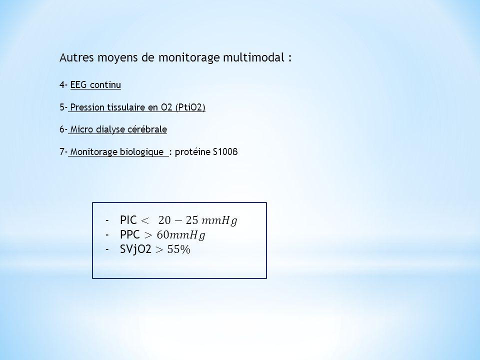 Autres moyens de monitorage multimodal : 4- EEG continu 5- Pression tissulaire en O2 (PtiO2) 6- Micro dialyse cérébrale 7- Monitorage biologique : pro