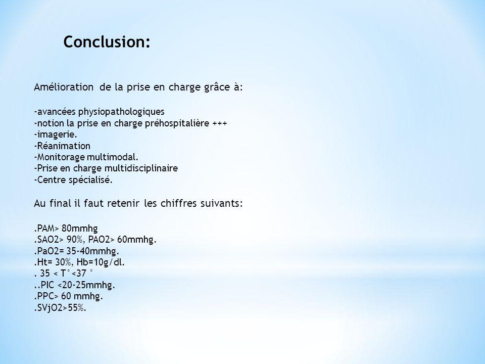 Conclusion: Amélioration de la prise en charge grâce à: -avancées physiopathologiques -notion la prise en charge préhospitalière +++ -imagerie. -Réani