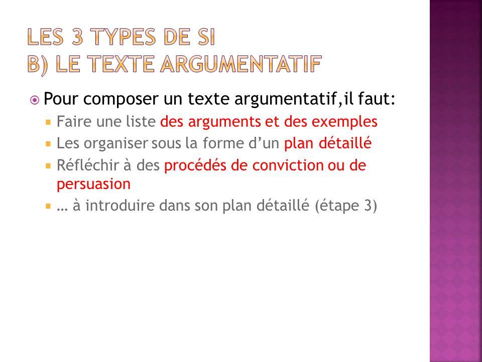  Pour composer un texte argumentatif,il faut:  Faire une liste des arguments et des exemples  Les organiser sous la forme d'un plan détaillé  Réfl