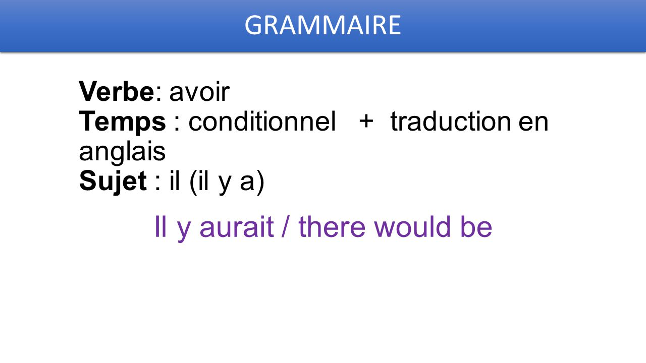 GRAMMAIRE Verbe: avoir Temps : conditionnel + traduction en anglais Sujet : il (il y a) Il y aurait / there would be