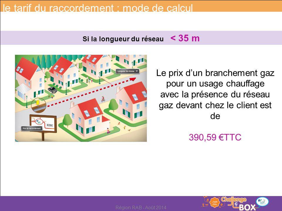 Le prix d'un branchement gaz pour un usage chauffage avec la présence du réseau gaz devant chez le client est de 390,59 €TTC Si la longueur du réseau < 35 m 7 Région RAB - Août 2014 le tarif du raccordement : mode de calcul