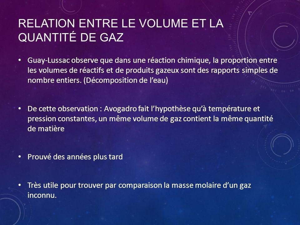 RELATION ENTRE LE VOLUME ET LA QUANTITÉ DE GAZ Guay-Lussac observe que dans une réaction chimique, la proportion entre les volumes de réactifs et de p