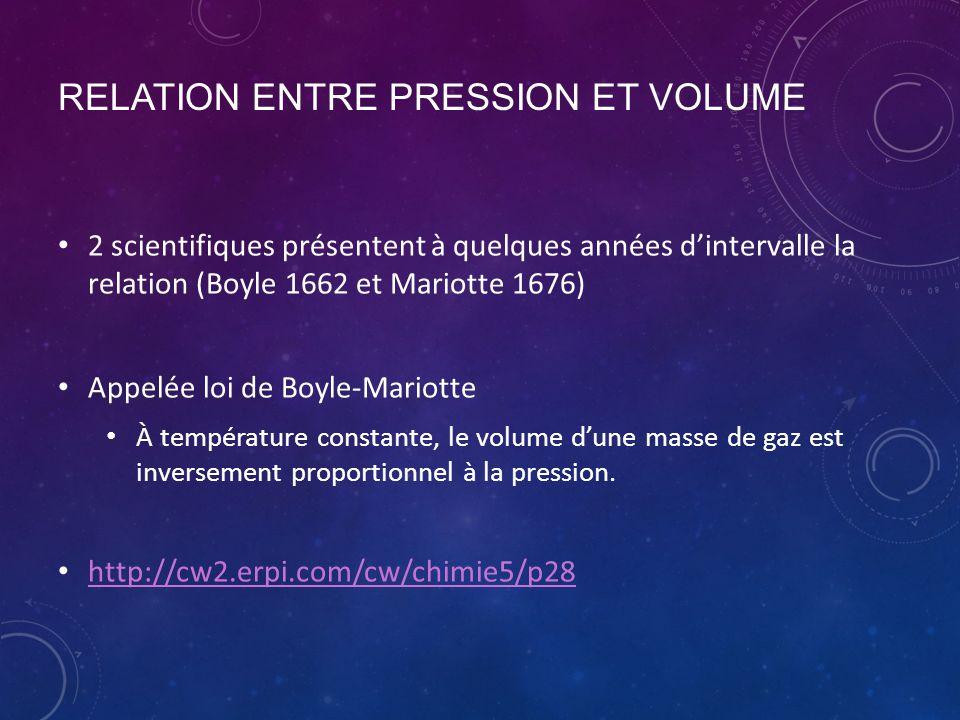 RELATION ENTRE PRESSION ET VOLUME 2 scientifiques présentent à quelques années d'intervalle la relation (Boyle 1662 et Mariotte 1676) Appelée loi de B