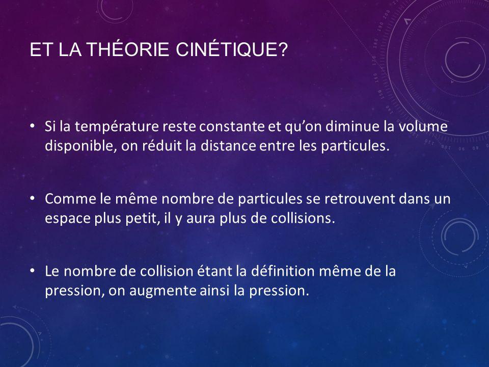 ET LA THÉORIE CINÉTIQUE? Si la température reste constante et qu'on diminue la volume disponible, on réduit la distance entre les particules. Comme le