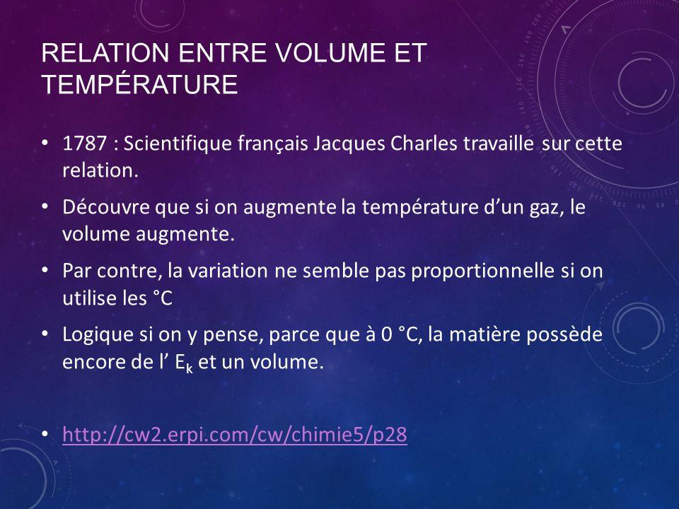RELATION ENTRE VOLUME ET TEMPÉRATURE 1787 : Scientifique français Jacques Charles travaille sur cette relation. Découvre que si on augmente la tempéra