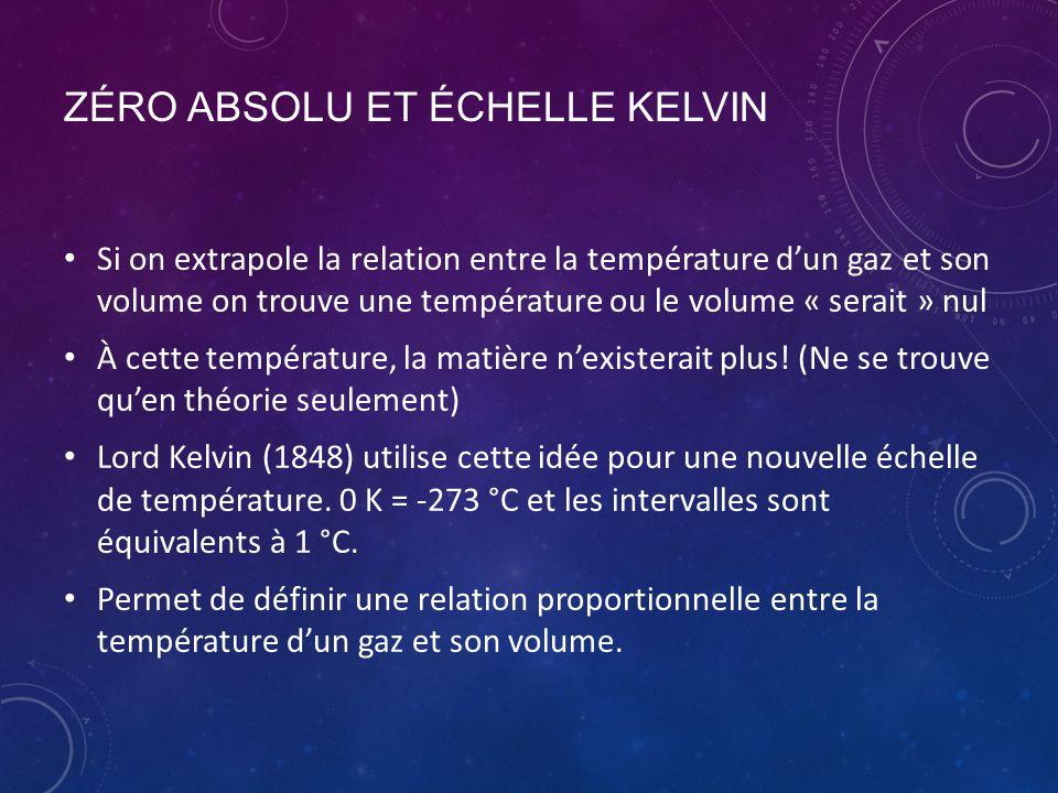ZÉRO ABSOLU ET ÉCHELLE KELVIN Si on extrapole la relation entre la température d'un gaz et son volume on trouve une température ou le volume « serait