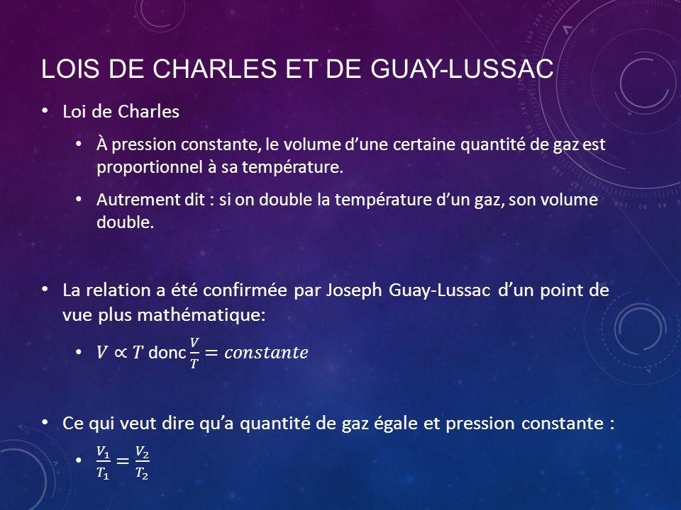LOIS DE CHARLES ET DE GUAY-LUSSAC