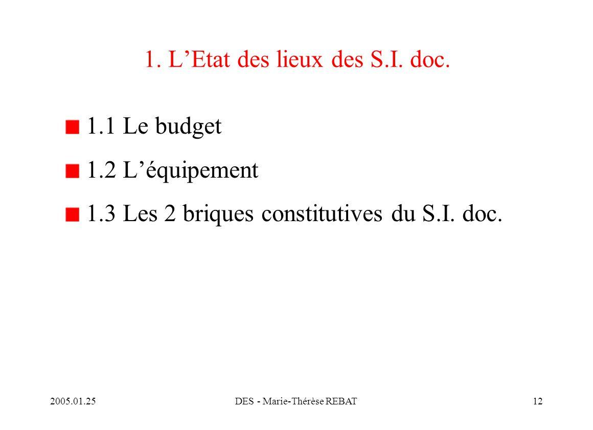 2005.01.25DES - Marie-Thérèse REBAT12 1. L'Etat des lieux des S.I. doc. 1.1 Le budget 1.2 L'équipement 1.3 Les 2 briques constitutives du S.I. doc.