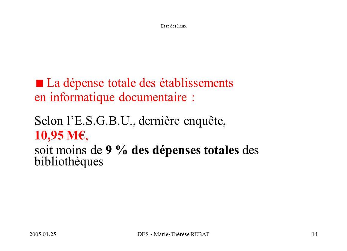 2005.01.25DES - Marie-Thérèse REBAT14 Etat des lieux La dépense totale des établissements en informatique documentaire : Selon l'E.S.G.B.U., dernière