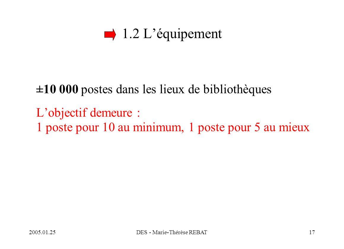 2005.01.25DES - Marie-Thérèse REBAT17 1.2 L'équipement ±10 000 postes dans les lieux de bibliothèques L'objectif demeure : 1 poste pour 10 au minimum,