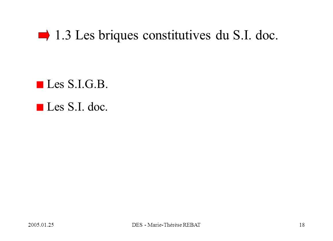2005.01.25DES - Marie-Thérèse REBAT18 1.3 Les briques constitutives du S.I. doc. Les S.I.G.B. Les S.I. doc.