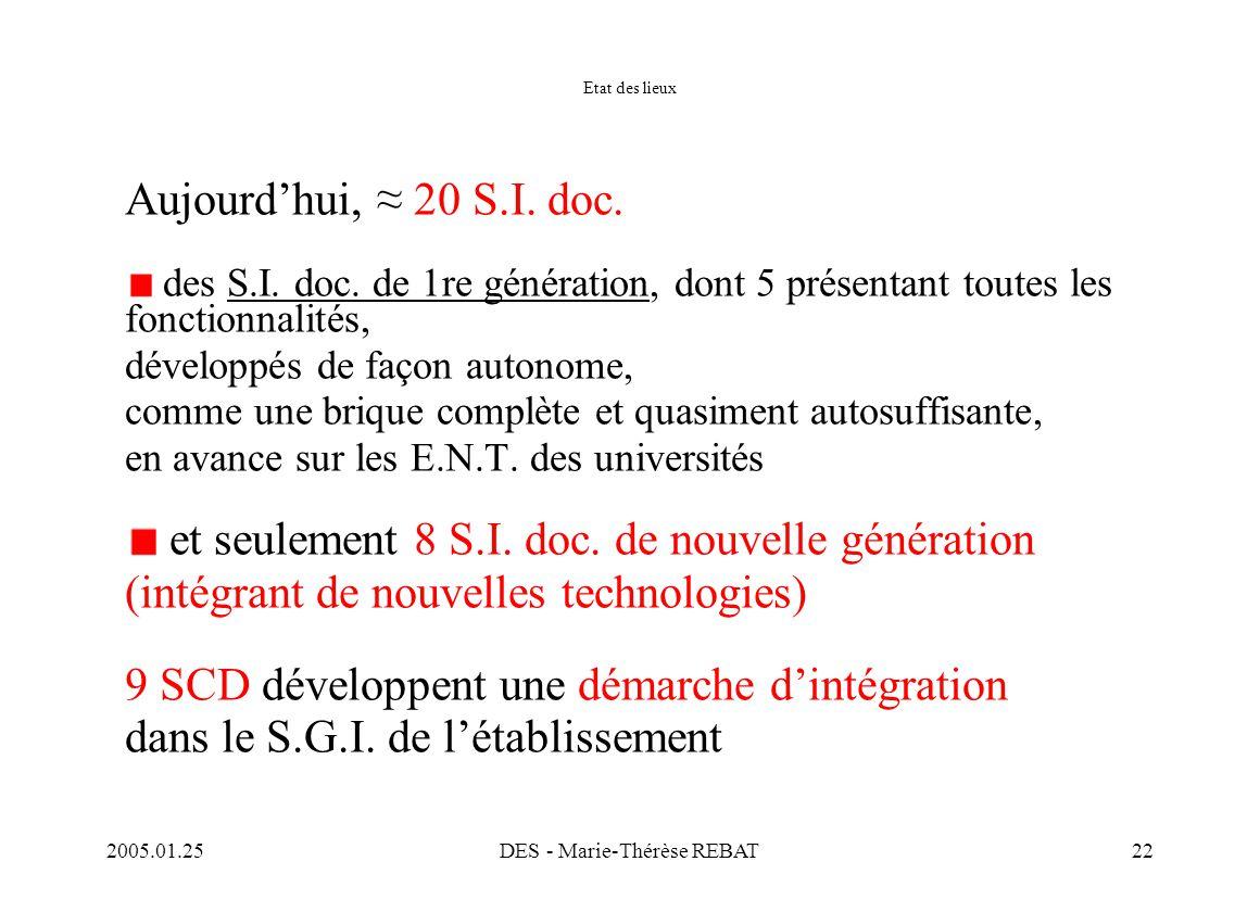 2005.01.25DES - Marie-Thérèse REBAT22 Etat des lieux Aujourd'hui, ≈ 20 S.I. doc. des S.I. doc. de 1re génération, dont 5 présentant toutes les fonctio